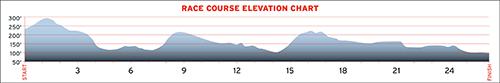 vermont elevation